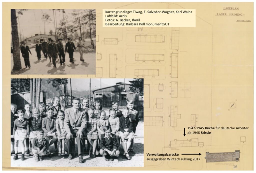 Im Hintergrund der Lageplan des Flüchtlingslagers Haiming (E. Salvador, K. Wainz). Rechts unten das Luftbild der ausgegrabenen Barackenreste (Ardis). Links zwei Fotos, die die Baracke 1950 zeigen (A. Becker, Iboril).